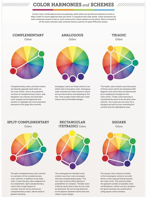 Color Theory How To Choose Correct Colors For Your Brand