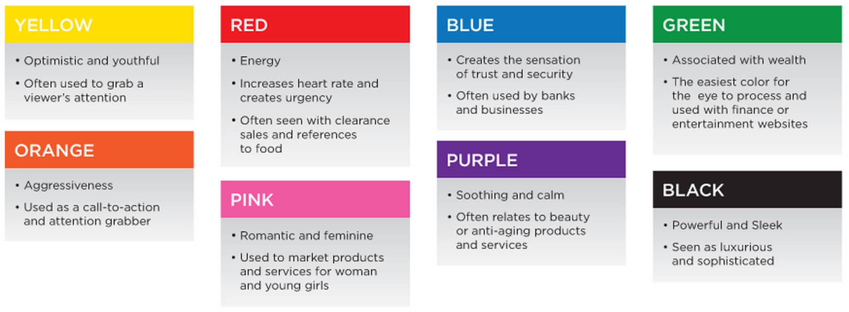 articles about psychology of colors