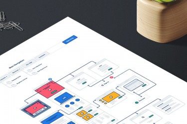 Top 5 Wireframing Tools for Designers-min