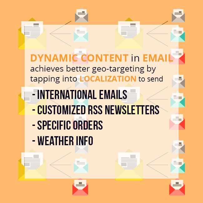 Dynamic Content achieves better geo-targeting - 1