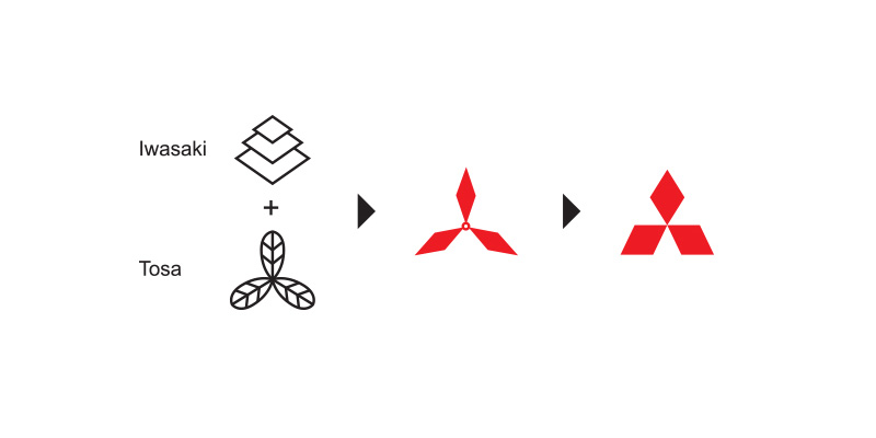 mitsubishi-logo-history