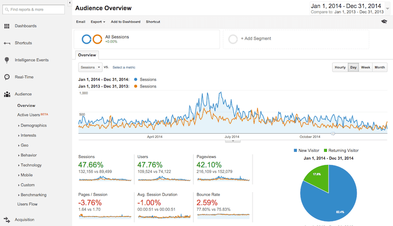 Google Analytics-min
