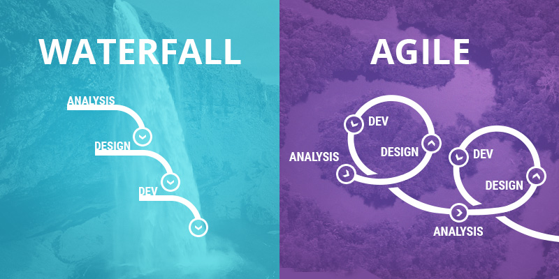 Waterfall_vs_Agile_methodology-ux-design-goes-agile