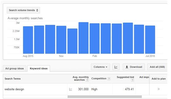 google-adwords-keywords-planner-2