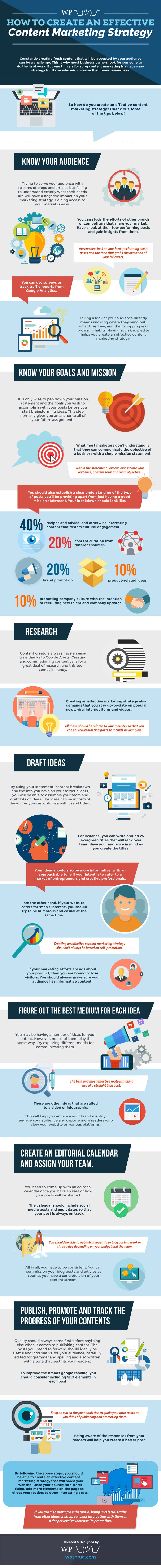 how-to-create-an-effective-content-marketing-strategy