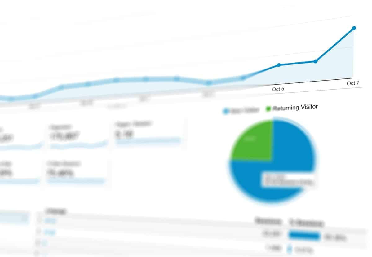 Google Analytics screenshot of traffic growth