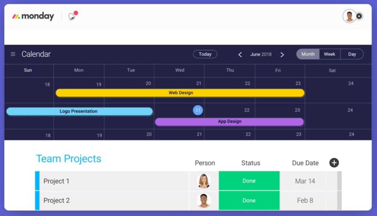 Monday Dashboard Screenshot