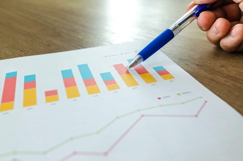 analytics metrics of a blog