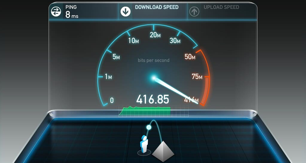 speed internet
