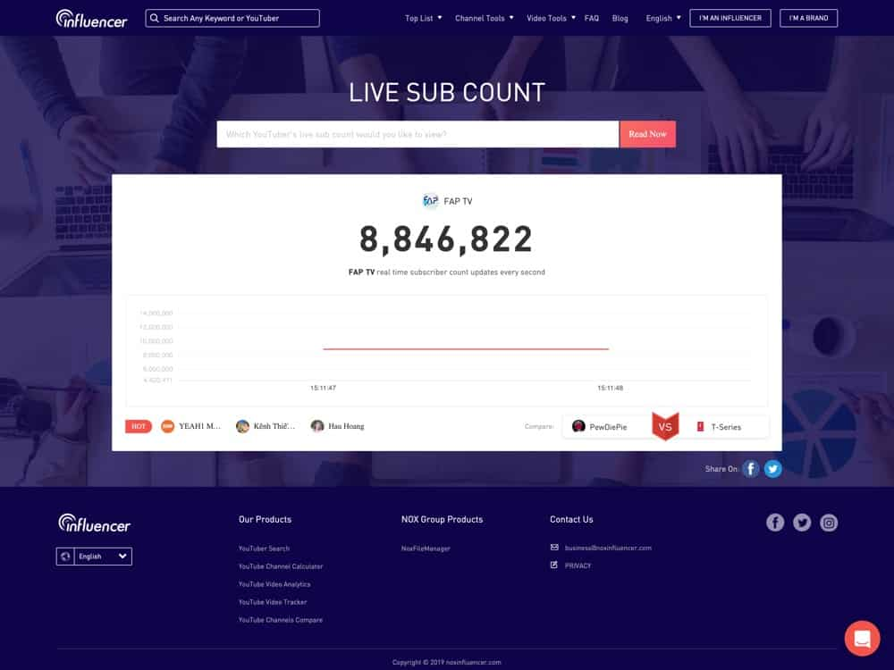 Live Sub Count (Real Time YouTube Subscriber Count) - NoxInfluencer