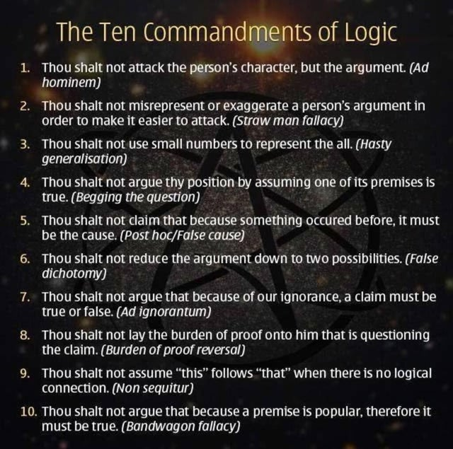 A useful list of mistakes to avoid when formulating arguments