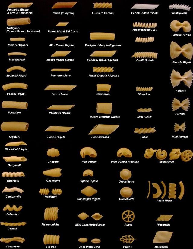 Different varieties of pasta