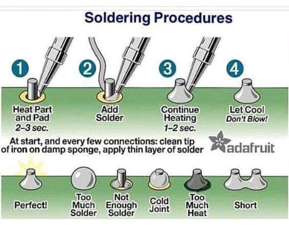 Soldering tip sheet